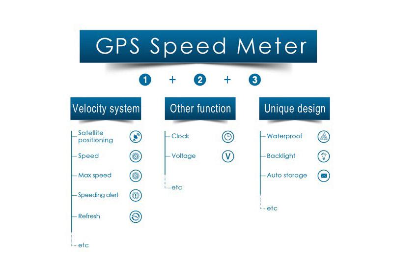 crossfire-gps-speedometer-speed-meter-features