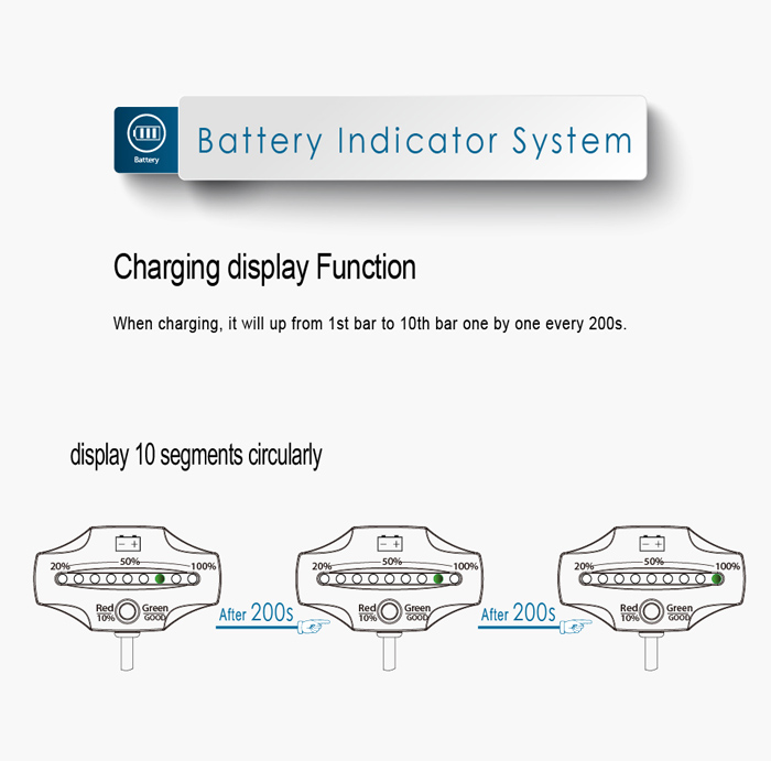 crossfire-battery-meter-indication-system